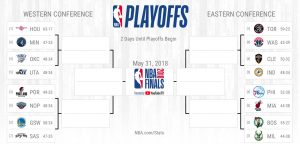 PLAYOFFS NBA 2018